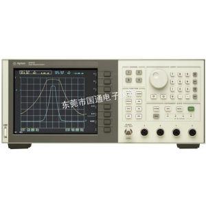 供应东莞HP8757A/D/C网络分析仪二手仪器