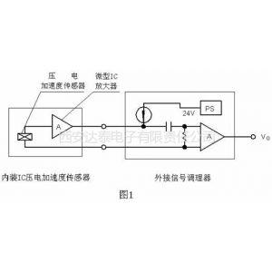 供应加速度传感器--采集板应用方案