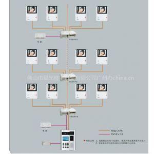 供应T-5信息化智能可视系统