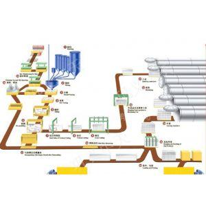 高品质加气设备专业制造厂家-加气砖砌块设备厂家-一