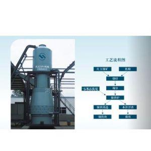 供应万恒有色金属镍铁炉小型镍铁炉商业计划不是一个销售计划,里面有无数细节,无数人才的运营。