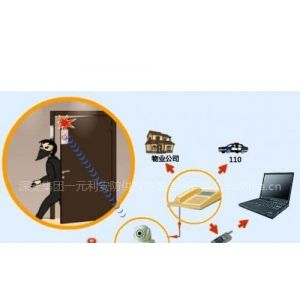 供应3g网络摄像机、3G监控摄像机。3G看家