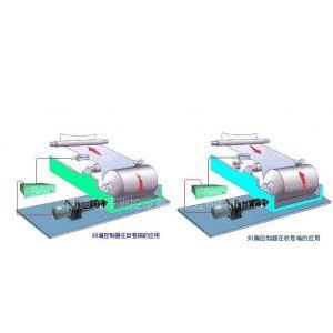 供应光电自动纠偏系统 www.testyc.com