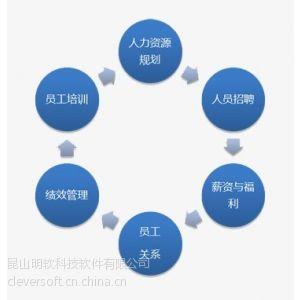 供应明软人事流程管理系统软件