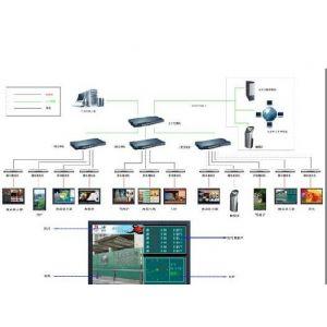 北京北洋锋行供应多媒体信息发布系统