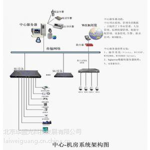 供应机房环境监控(温湿度,漏水,烟感,声光,控制空调)解决方案