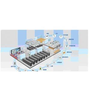 供应iMesaPlat  动力环境监控系统