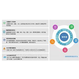 供应中山财务软件 中山企业管理软件 中山ERP公司