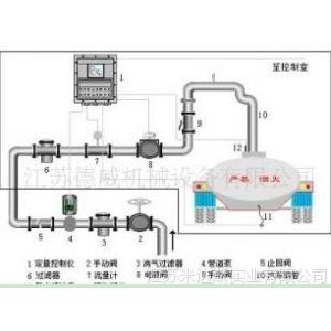 供应陆用装卸臂定量装车控制系统