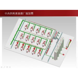 供应歆科中央供料系统的效益与作用