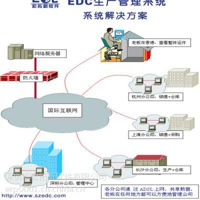 供应B/S构架IE浏览访问电子erp