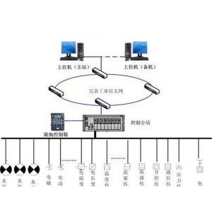 供应泵房远程控制线系统