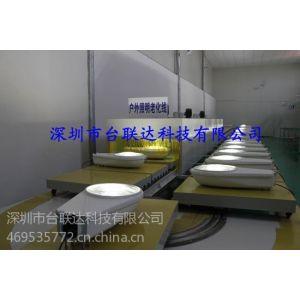 供应LED路灯老化线/LED探照灯多功能老化线/LED无极灯自动老化线价格与图片