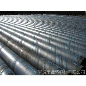 供应q235材质螺旋钢管