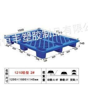 供应低价销售保鲜盒/恒丰塑胶供/网格双面卡板/低价销售保