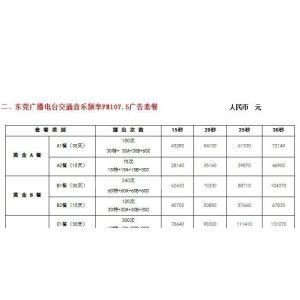 东莞电台交通音乐频率广告代理