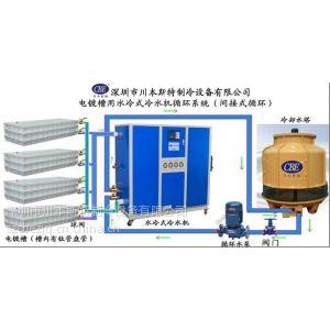 供应工业化工制冷机