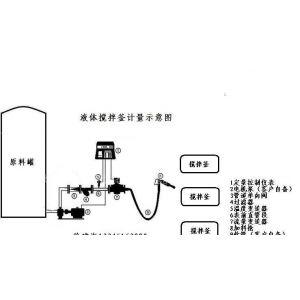 供应液体搅拌釜自动投料设备