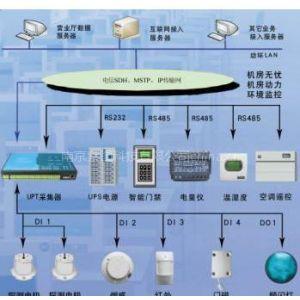 供应动环监控平台软件