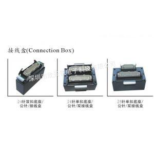 供应批发德国harting哈丁连接器、GW连接器、wain连接器、sibas连接器