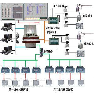 供应酒曲,酒窖,酒糟发酵室温湿度环境监测系统