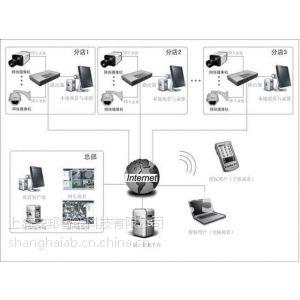 供应青暮路如海超市二楼安装8个网络高清监控摄像头实例