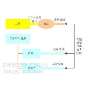 供应集控生产监控及质量追溯管理系统