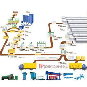 供应办加气块厂需要什么条件