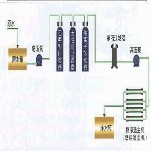 直饮水设备价格,直饮水设备厂家--山东青州惠联灌装