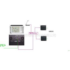 供应IP网络广播系统