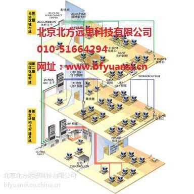 北京朝阳区网络布线电话布线改造搭建服务工程公司