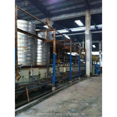 供应深圳二手化工设备回收//整厂机械设备回收