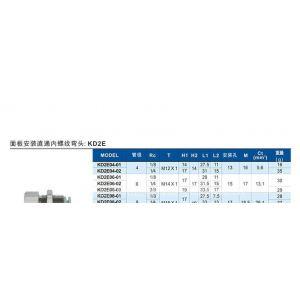 供应内螺穿板接头 可替SMC接头KQ2E06-02