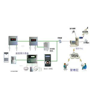 供应智能数字式温湿度监测系统(JL)