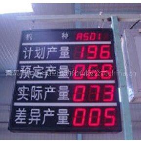 供应K-0343RN车间生产班组统计看板