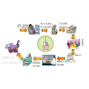 供应现代信息技术推助基于政府信息公开的电子政务创新系统建设