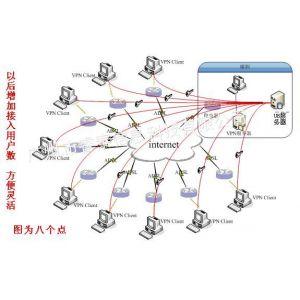 供应用友远程接入 广州 南沙 番禺用友营销代理机构