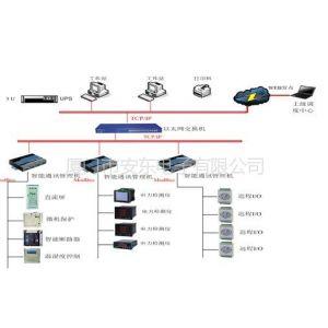 供应ANTHONE智能化网络电力监控系统