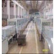 供应深圳退港货报关/货物退港进口代理?
