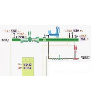自贡减温减压器 自贡阀门、减温器、减温减压装置