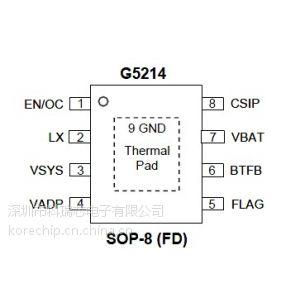 供应移动电源G5214,科瑞芯专业代理----G5214价格报价,G5214样品及PDF规格书!
