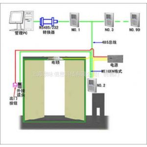 供应虹口安全高效的磁卡门禁系统供应