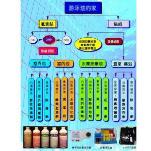 西南片区(重庆市、云南、贵州、四川省)泳池水处理药剂酵素澄清剂,水精灵澄清剂,除藻剂,氯霸臭氧粉