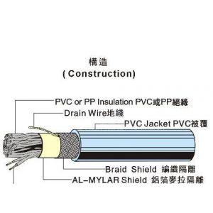 供应 UL 20276 多芯电脑线——协威电线