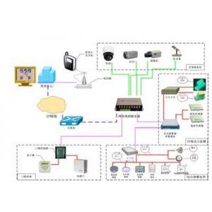 供应供应深圳大型酒店网络集成系统方案设计及安装维护