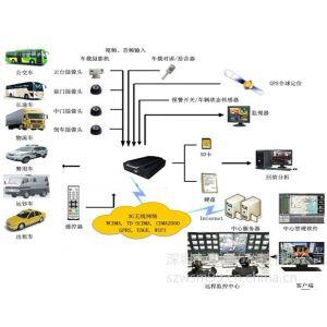 供应出租车工业级3G无线视频实时监控