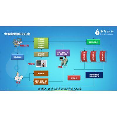 供应广州指纹考勤软件、中山eHR考勤人事管理系统、珠海考勤门禁系统、江门员工打卡系统