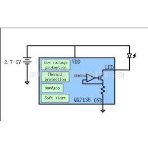 供应供应QX7135低静态电流、低压差的LED恒流驱动器