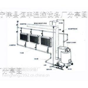 供应供应养殖场水暖加温锅炉(养殖场水暖加温设备)