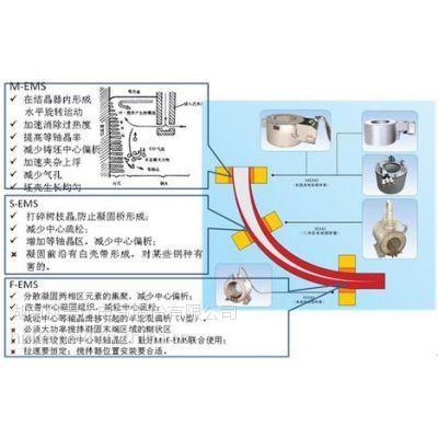 國內進電磁攪拌器 技術特點 磁力攪拌器廠家直銷 電池攪拌器